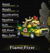Flame flyer