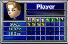 License Mario Kart Wii Wiki Fandom