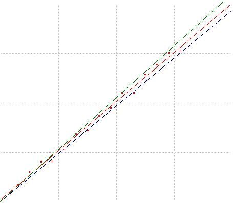 Moegliche-regressionsgeraden.jpg
