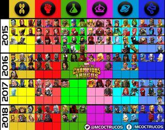 Personajes Wikia Marvel Batalla De Superhéroes Fandom