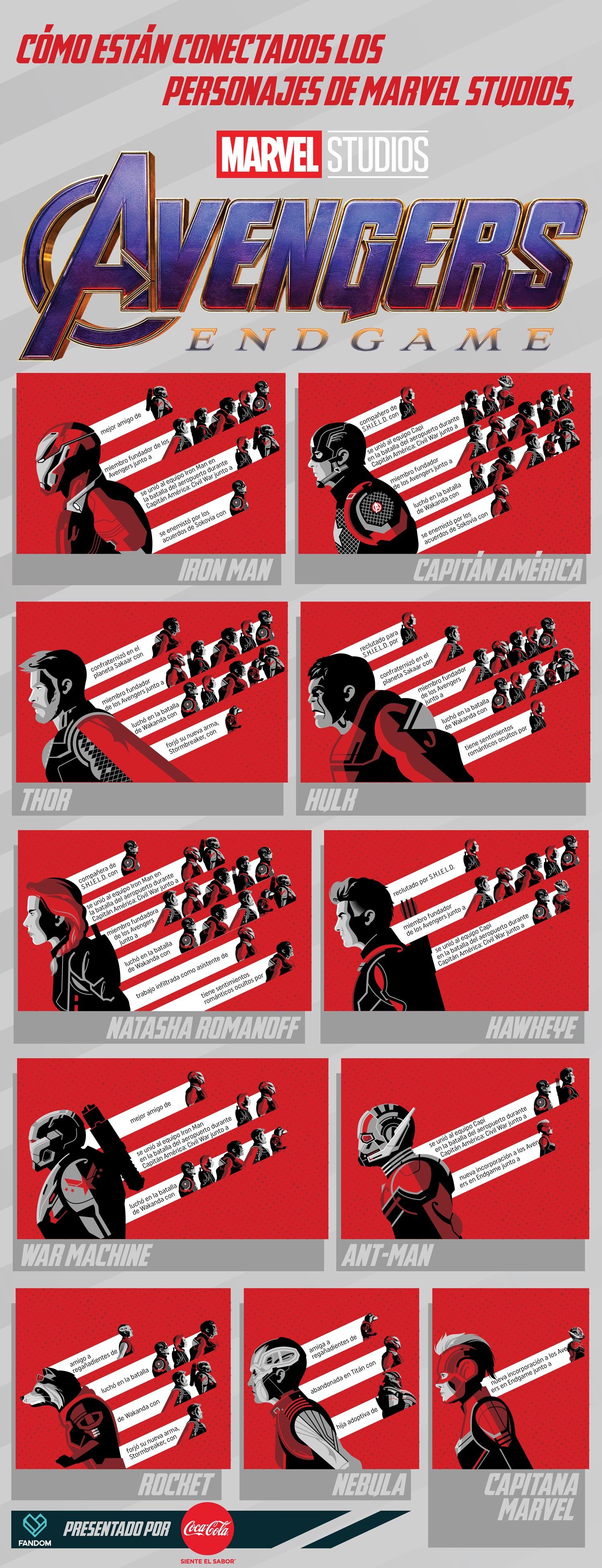 Brian Linder/Cómo están conectados los personajes de Marvel Studios, Avengers: Endgame