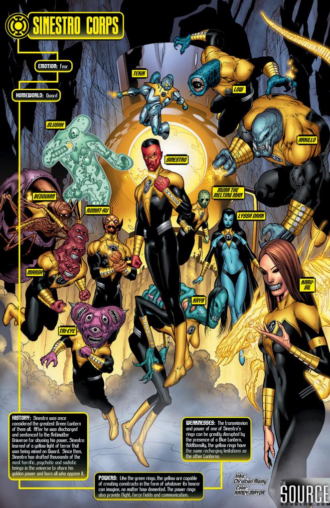Sinestro Corps (New Earth)