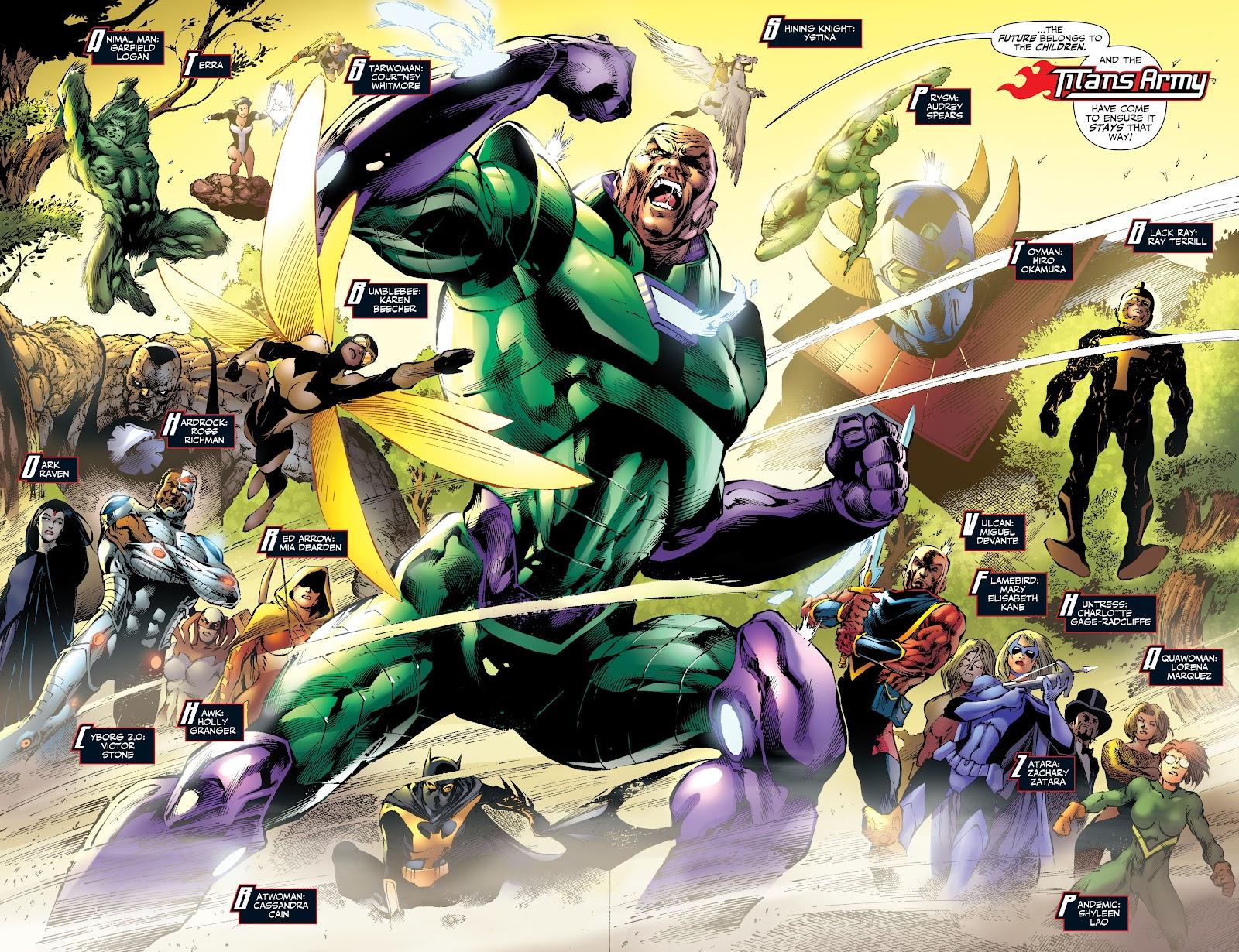Titans Army