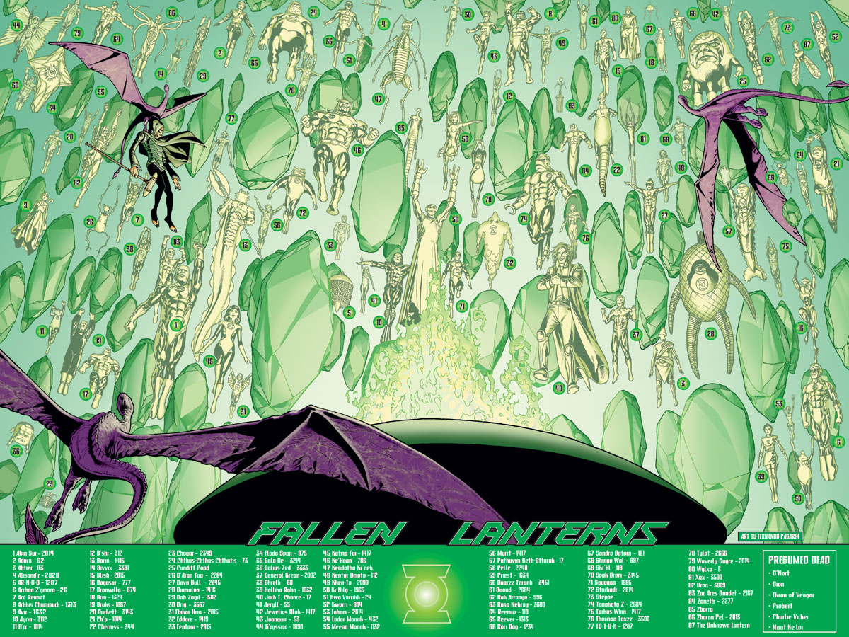 Crypts of the Green Lantern Corps