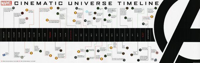 Marvel-Movie-Universe.jpeg