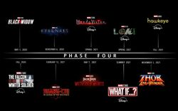 Phase Four Marvel Cinematic Universe Wiki Fandom