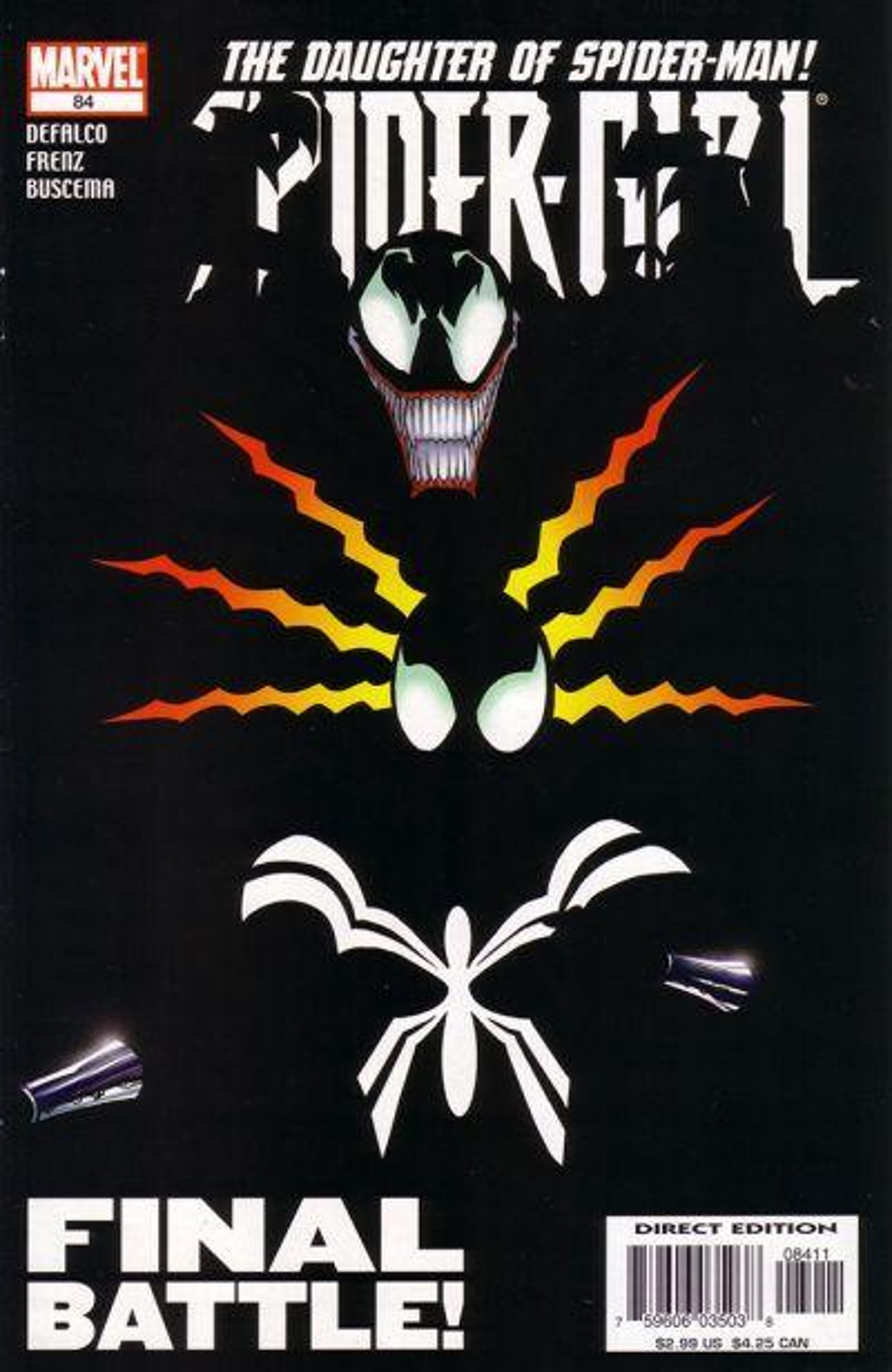 Spider-Girl Vol 1 84