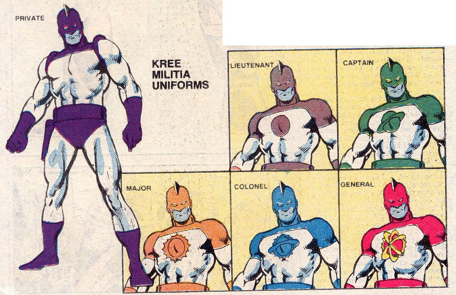Kree Militia Uniforms