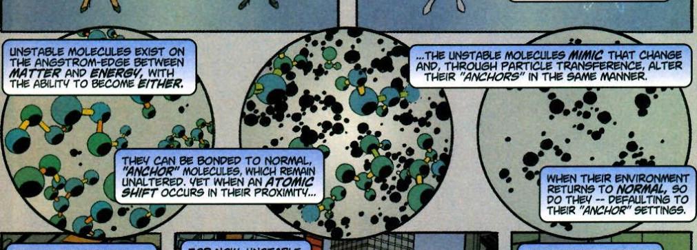 Unstable Molecules