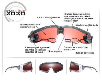 Stark HUD 2020