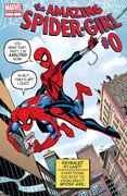 Amazing Spider-Girl Vol 1 0