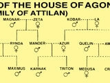 Inhuman Royal Family Tree