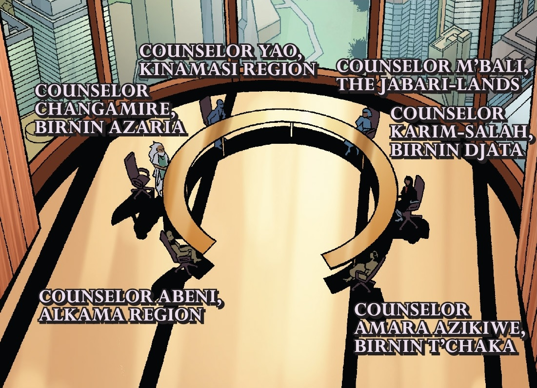 Wakandan Constitutional Council (Earth-616)/Gallery