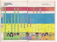 New Mutants Annual Vol 1 7 Info Sheet 1