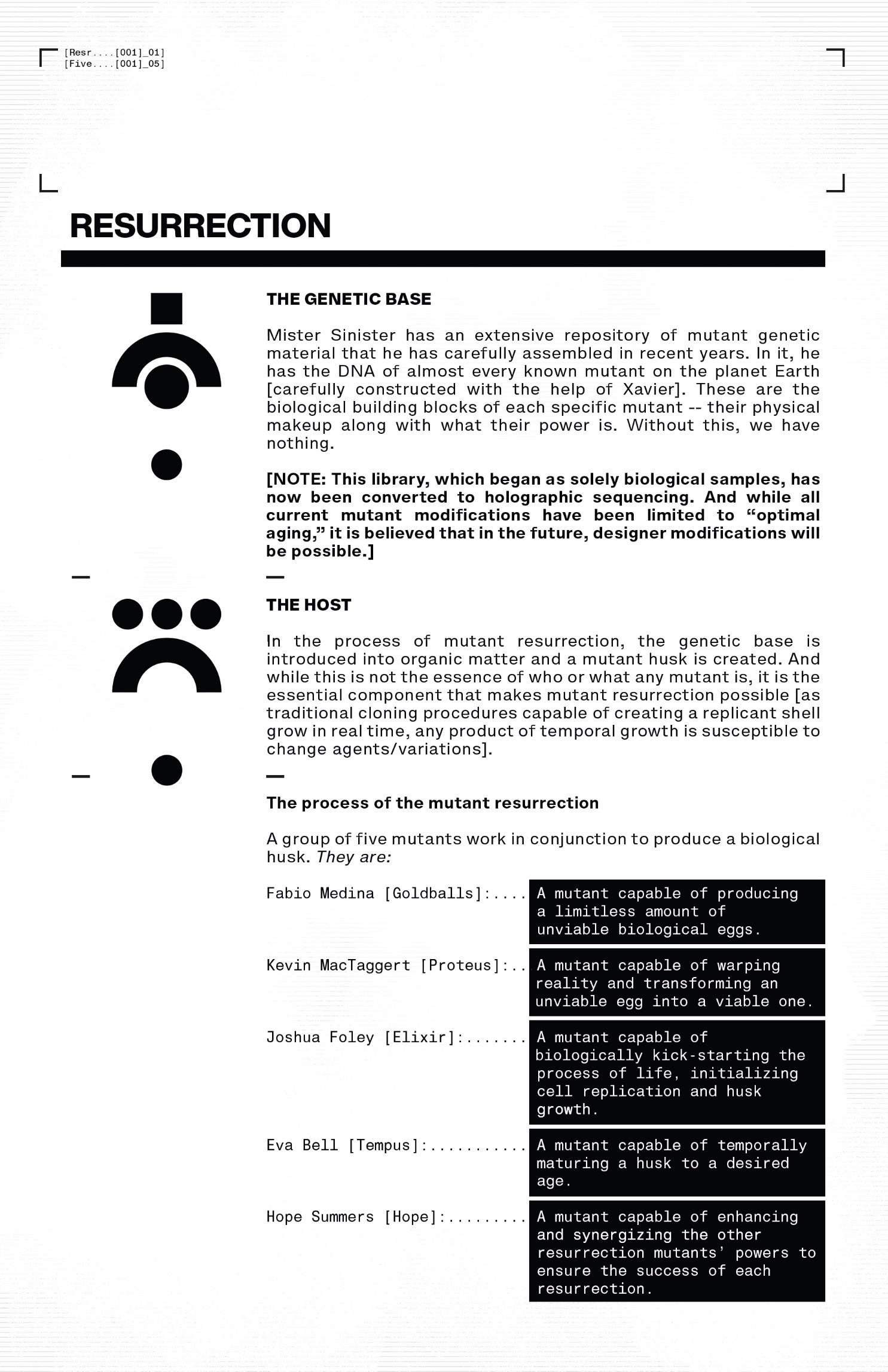 Resurrection Protocols/Gallery