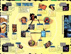 The Twelve (Mutants) (Earth-616) 001.jpg