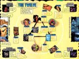 Twelve (Mutants) (Earth-616)