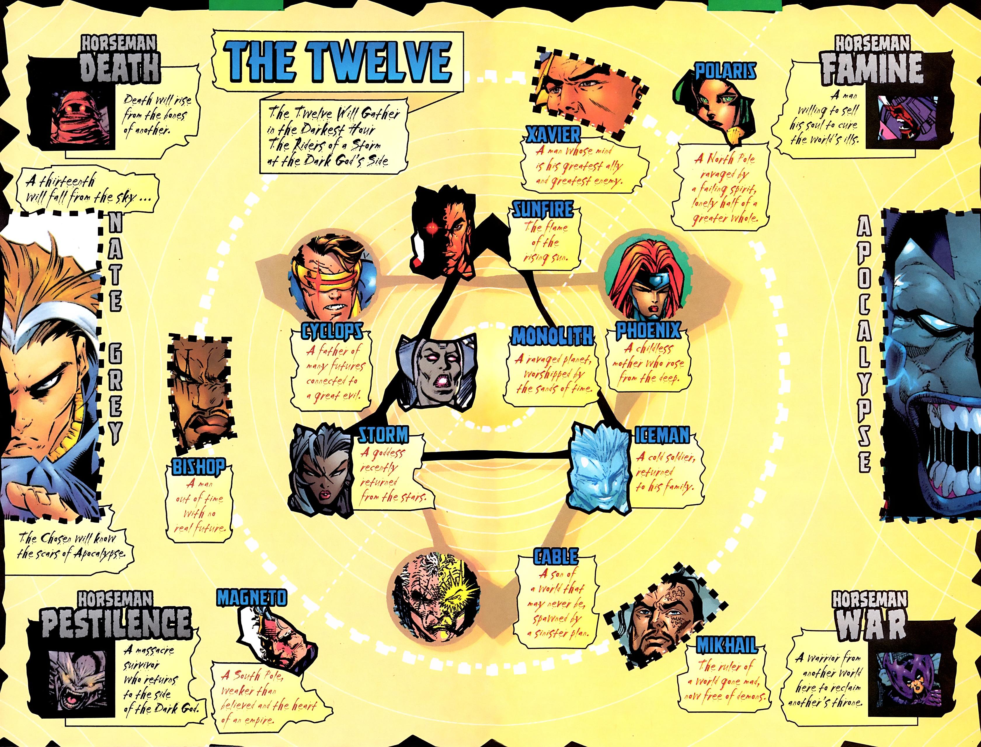 Twelve (Mutants) (Earth-616)/Gallery