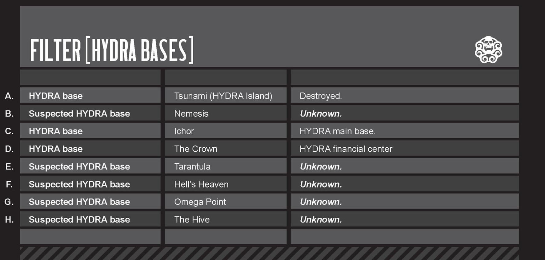 Tarantula (Hydra Base)