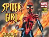 Spider-Girl Vol 1 59
