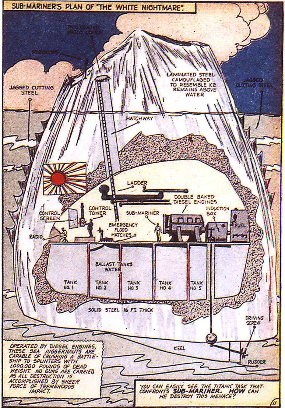 General Tsaki's Iceberg Submarines