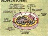 Anti-Gravity Discs