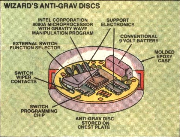 Anti-Gravity Discs/Gallery