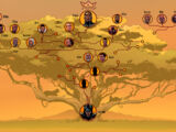Wakandan Royal Family Tree