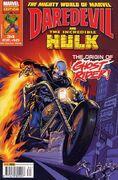 Mighty World of Marvel Vol 3 34