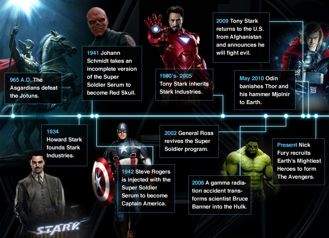 Marvel cinematic timeline banner.jpg