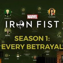 Marvel's Iron Fist Every Betrayal in Season 1 (SPOILERS)