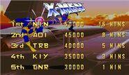 High score xmencota