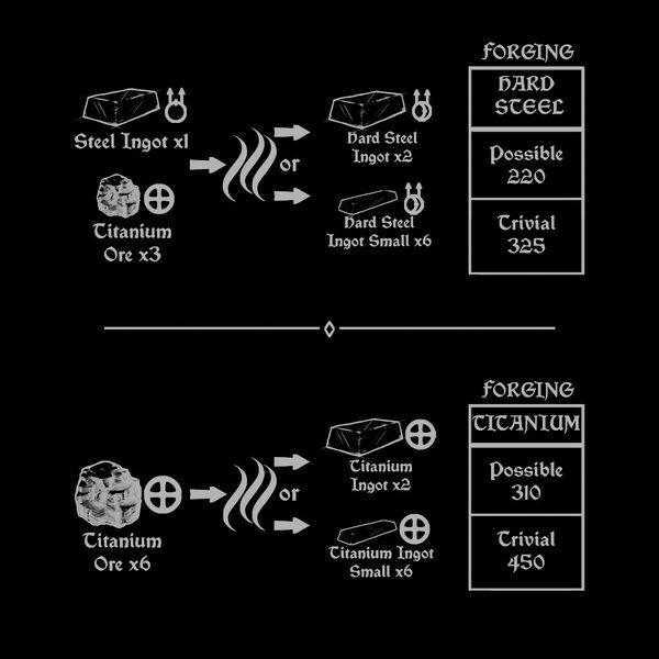 MetalInstruction-4e.jpg