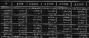 Logaritamske tablice.jpg