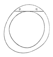 2011-04-18-holditchs-theorem.png