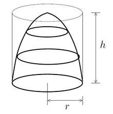 Paraboloid.jpg