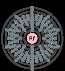 Rutherfodium.png