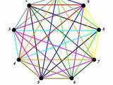 Combinatorial Numbers