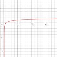 Desmos-graph-0