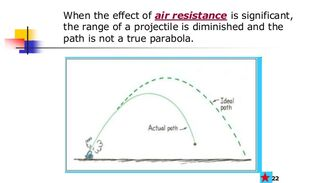 Projectile-motion-29-638.jpg