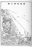 Sea island survey