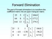 Forward-elimination-method