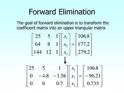 Forward-elimination-method.jpg