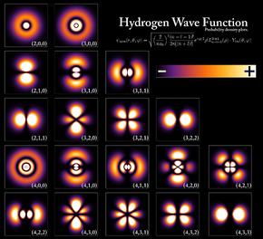 Hydrogen Density Plots.png