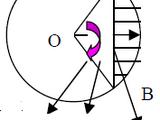 Segment circular