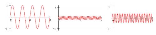 Trei unde sinusoidale simple.png