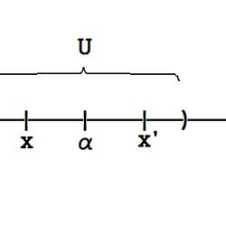 Teorema de Heine-Borel
