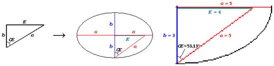 El'iptic TriAngle.PNG