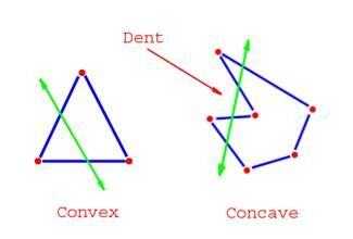 Convex and concave.jpg