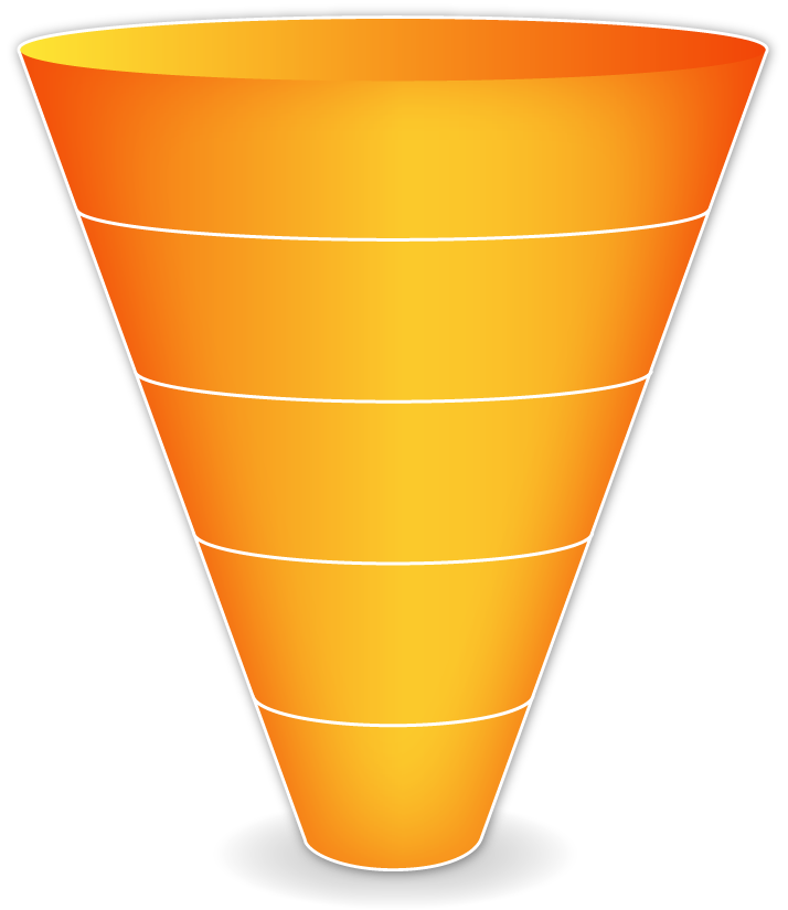 Frustum of a right circular cone